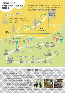 「松崎町の未来と観光を考える」プロジェクト 第1回シンポジウム